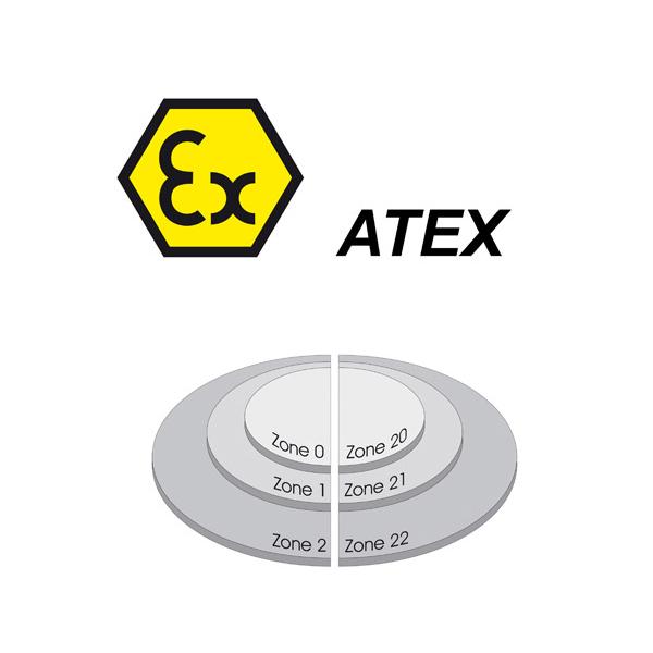 OPTION CONNEXION ATEX